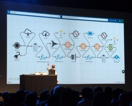 IoT, 스마트워크 시장도 뒤흔든다
