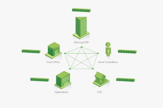 IBM은 IoT 등을 포함 다양한 영역에 블록체인 기술을 도입하려는 시도를 하고 있다.