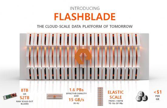 퓨어스토리지 신제품 플래시블레이드 소개 자료 일부. 2가지 플래시모듈의 기본 용량 구성과 GB당 1달러 미만의 용량당 가격 등에 초점을 맞춘 설명이 포함됐다.