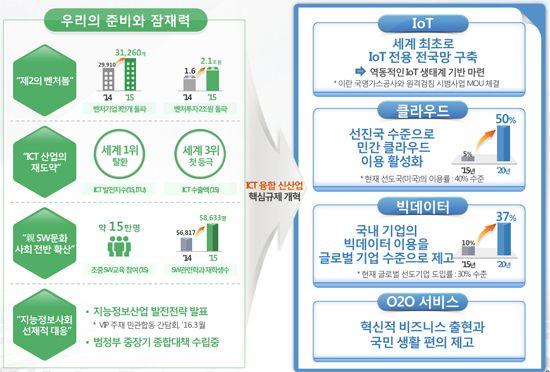 [제4차 산업혁명]③복지와 차별의 갈림길 - 지디넷코리아