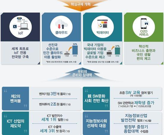 industry 4.0 pdf 2017