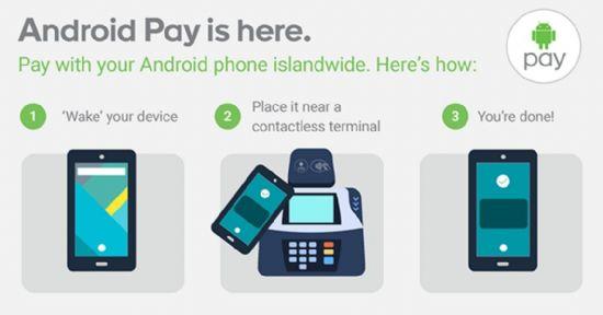 안드로이드페이 결제방식. 신용카드정보를 등록해 놓은 안드로이드폰을 잠금해제한 뒤 가맹점 NFC동글에 태그해서 결제를 완료하면 된다.(사진=구글)