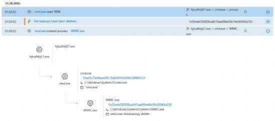 윈도 시스템 복구 영역 데이터를 없애려는 랜섬웨어 악성코드 동작을 탐지한 윈도디펜더ATP 보안 기능. [자료=마이크로소프트]