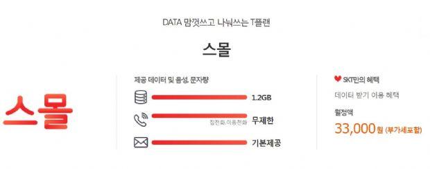 SKT·KT, 요금 카운터펀치…LGU+, 고심